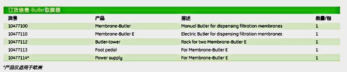 英国Whatman10477114Butler取膜器 MEMBRANE-BUTLER MANUEL 1/PK