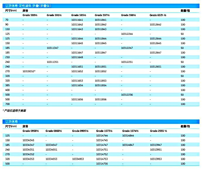 Whatman1005900696GR5定性滤纸-预折叠级GR5 11.55CM X 7.75CM/25