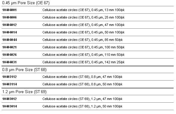Whatman 醋酸纤维素膜, 10404112, 10404012, 10403112, 10403012 | whatman (沃特曼)