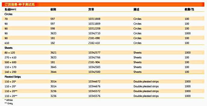 英国Whatman10344672种子测试纸3014 110x20MM 1000/PK PLS W/O